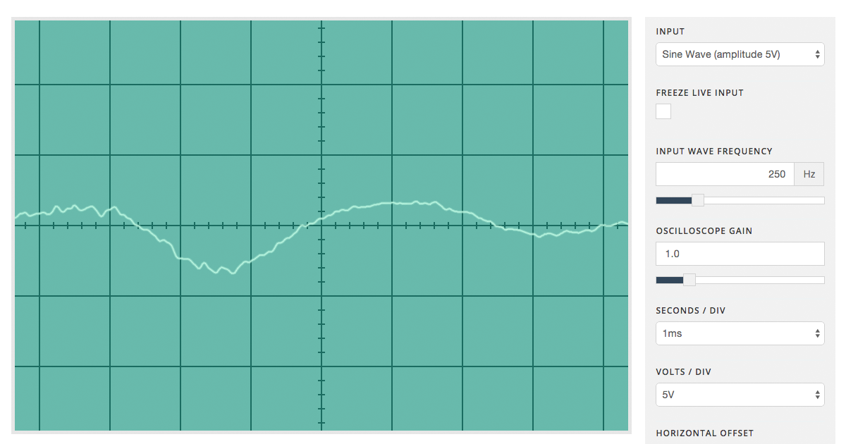 Virtual Oscilloscope | Academo org - Free, interactive