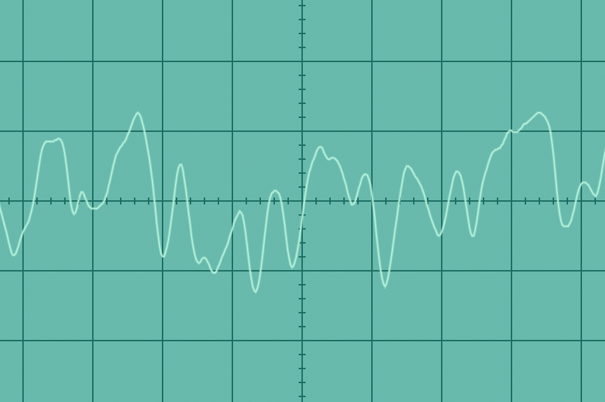 Virtual Oscilloscope | Academo org - Free, interactive, education