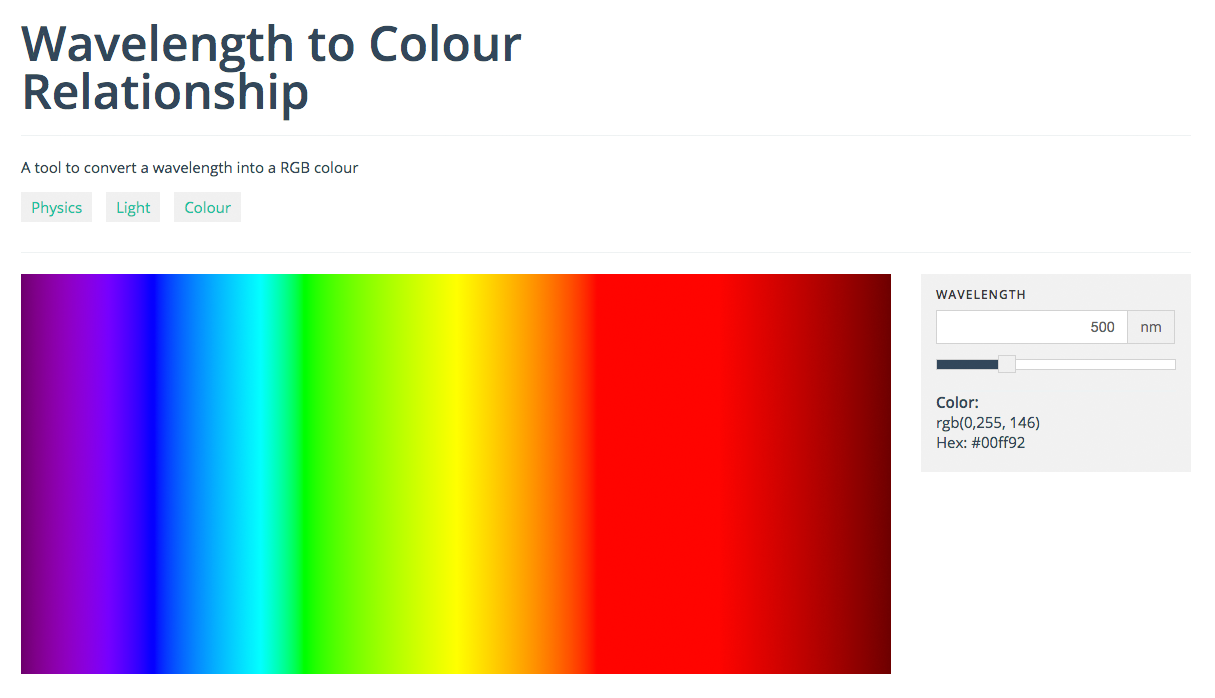 Wavelength To Colour Relationship